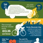 The Totally Awesome Health Benefits of Cycling