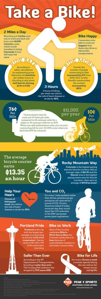 bicycling_infographic_600 (1)