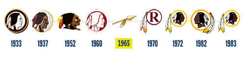 washington-redskins-logo-evolution