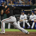 Fortunes Turn Quickly For Mid-Market Major League Baseball Teams